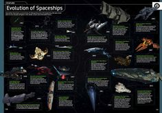 Video-Game Spaceships Infographic