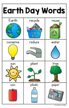 Earth Day Writing Center activities for kindergarten.