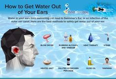 How to Get Water Out of Your Ears. Check out this infographic to learn more about getting water out of your ears. Home Remedies For Earache, Cold Remedies, Natural Home Remedies, Asthma Remedies, Health Remedies, Clogged Ears, Water In Ear Remedy