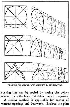 Drawing Curved Windows In Perspective Resources fro Art Students, Art School… Perspective Drawing Lessons, Perspective Art, Drawing Tutorials For Kids, Art Tutorials, Art Worksheets, Basic Drawing, Drawing Reference, Pose Reference, Drawing Guide