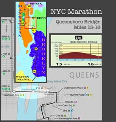 NYC Course Marathon map and elevation of the finish #NYCM ...