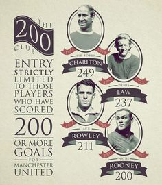 Manchester United's 200 club.