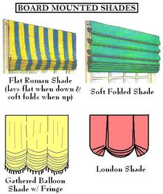 Danali Home-Window shade styles.