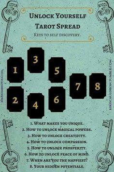 Unlock yourself tarot spread