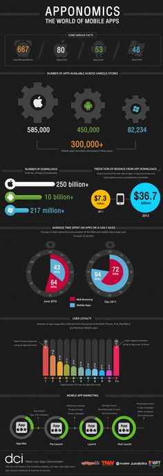 Mobile app marketing infographic