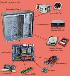 Computer Hardware Building a Computer Plans and resources for a project to build understanding of computer specifications by learning to build your own computer system lo. Computer Projects, Computer Basics, Der Computer, Computer Repair, Computer Technology, Computer Programming, Computer Science, Gaming Computer, Computer Setup