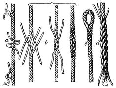 Knots/Rope splicing - Wikibooks, open books for an open world