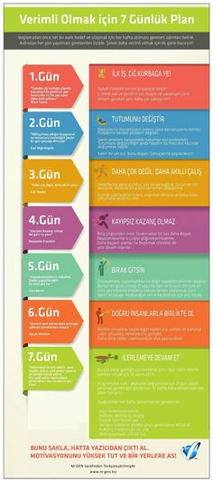 7 Day Plan to Stay Productive success goals self improvement entrepreneurs self help productivity entrepreneurship The Plan, How To Plan, Self Development, Personal Development, Leadership Development, Personal And Professional Development, Amélioration Continue, Continue Reading, Coaching Personal