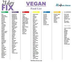 Vegan 21 Day Fix Food List