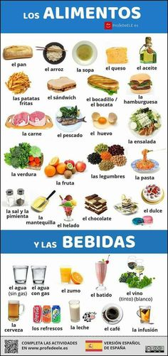 Educational infographic : Educational infographic : Los alimentos By ProfeDeEle Spanish Help, Learn To Speak Spanish, Learn Spanish Online, Spanish Basics, Spanish Phrases, Spanish Grammar, Spanish Vocabulary, Spanish Words, Spanish Language Learning