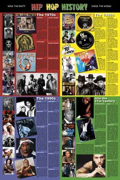 Hip-Hop History Poster - Rock The Party - Shock The World