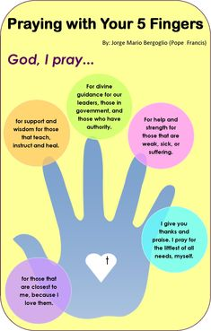 Laudete Pope Francis Five Finger Prayer - Yahoo Image Search Results Prayer Verses, Bible Prayers, Sunday School Lessons, Sunday School Crafts, Five Finger Prayer, Prayer Hand, Prayer For Guidance, Prayers For Children, Beautiful Prayers