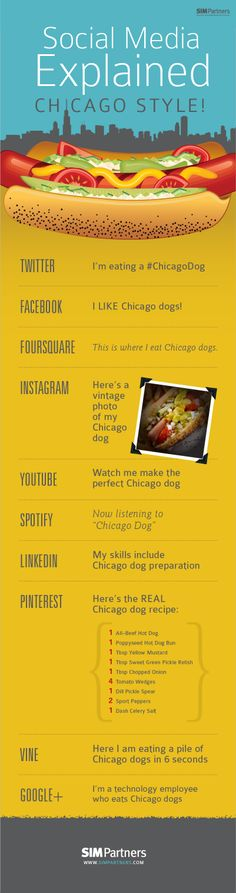 Social Media Explained: Chicago Style - #SocialMedia #Infographic
