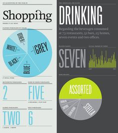 http://www.leblogdebango.fr/wp-content/uploads/2010/03/best-infographics-data-vizualisation-03.jpg