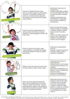 La gimnasia cerebral consiste, mediante una serie de ejercicios, en activar determinadas zonas cerebrales. Eso ayuda a:     -Niños y jóve...