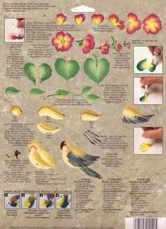 Pássaro amarelo tutorial