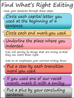 Make Editing Fun! - The Classroom Key