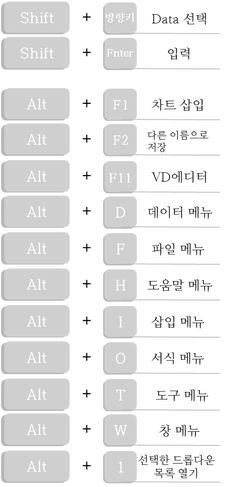 모르면 곤란한 '엑셀' 단축키 Microsoft Excel, Life Hacks, Knowledge, Study, Education, Words, Tips, Studio, Advice