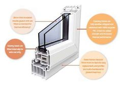 cheap supply only DIY made to measure upvc windows doors