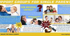 Visit this site http://www.singlespouse.com/support-groups-for-single-parents/ for more information on Support For Single Parents. Today, there is great Support For Single Parents. You can get on the Internet to find many support sites for parents. These could be professional websites or state websites catering to the needs of parents. There are some parent support sites which are set up by parents themselves. These sites serve as an avenue for single parents to flock together and share…