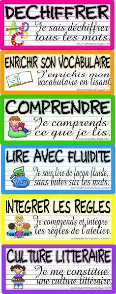 Daily 5 signs in French for CAFE L'univers de ma classe: Un affichage . Teaching Language Arts, French Language Learning, Classroom Language, French Teaching Resources, Teaching French, Teaching Tips, Read In French, Learn French, Reading Strategies