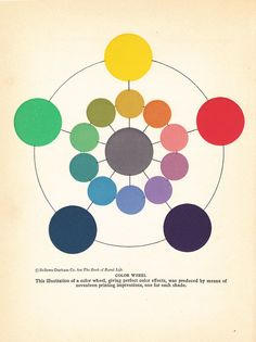 …quint it up…  Color Wheel, from Color Secrets, Philip Ruxton, Incorporated, 1929