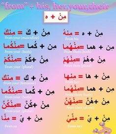Arabic Grammar from + his, her, your theri , me. For More Details… Arabic Verbs, Quran Arabic, Arabic Phrases, Language Study, Arabic Language, Learn Arabic Alphabet, Learn Arabic Online, Arabic Lessons, Islamic Information