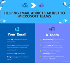 Helping Email Addicts Adjust to Teams — Jamie LaPorte Technology Roadmap, Technology Tools, Medical Technology, Computer Technology, Technology Innovations, Computer Tips, Medical Science, Energy Technology, Computer Programming
