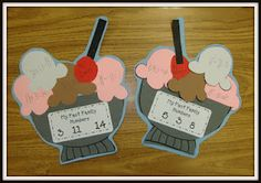 fact family ice cream. I love this idea for multiplication and division!