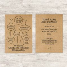 Stationery Items, Wedding Stationery, Wedding Invitations, Invites, Save The Date, Party Suppliers, Youre Invited, Wedding Details, Rsvp