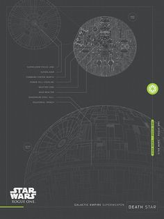 NEW Rogue One Official Posters HD - A Star Wars Story _ Death Star schematic