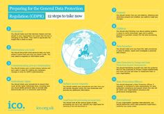 My definitive guide to the EU's coming data protection regulations. Learn what's changing, why it matters, and how you can start to get your marketing tools GDPR ready. Strategic Marketing Plan, Digital Marketing Strategy, Gdpr Compliance, Data Architecture, General Data Protection Regulation, Data Processing, Pulsar, Blockchain, Sample Resume