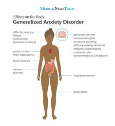 Generalized anxiety disorder (GAD) affects million adults in the United States. People with GAD experience intense anxiety, worry, or nervousness about everyday life. Types Of Anxiety Disorders, Generalized Anxiety Disorder, Social Anxiety Disorder Symptoms, What Is Anxiety Disorder, Anxiety Disorder Treatment, Mental And Emotional Health, Mental Health Awareness, Anxiety Awareness, Types Of Mental Illness