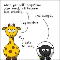 Necessitats i autoempatia