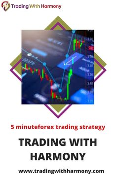 SIMPLE STRATEGY TO INCREASE YOUR PROFIT AND REDUCE YOUR LOSSES#forextradingeducation #provenforex  #learndaytrading  #forextradingstepbystep #forextradingonline  #forexmarket  #forexlearntotrade
