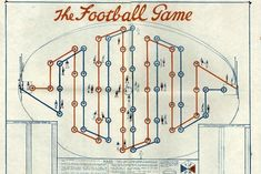 The (Australian) Football Game 1926 Australian Football, Vintage Games, How To Introduce Yourself, Board Games, Tabletop Games, Folder Games