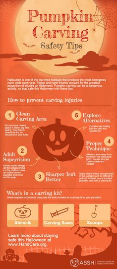 Halloween is one of the top three holidays that produce the most emergency room visits each year. Stay safe with these 5 pumpkin carving safety tips.
