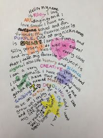 TeachKidsArt: Thumbprint Self-Portrait... Thinking about doing this for the beginning of the year art on my wall!