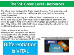 Resources for Sarah - SSP Green Level