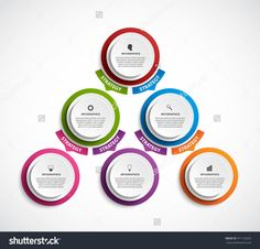Image result for company hierarchy infographics
