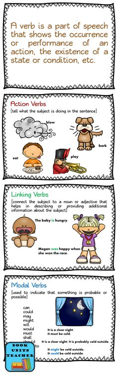 Parts of Speech ~ Verbs » Book Units Teacher