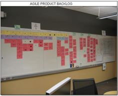 Agile Product Backlog and its importance in Agile Project Management, know more: http://bit.ly/IUOHO1