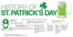 St. Patrick history | Click image to view full-size)