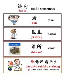 31 Chinese phrases to order Chinese food in Mandarin Chinese Chinese Sentences, Chinese Phrases, Chinese Words, Learn Chinese Alphabet, Learn Chinese Characters, Basic Chinese, How To Speak Chinese, Chinese Egg, Chinese Lessons