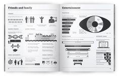Britistics – UK Infographic on Behance