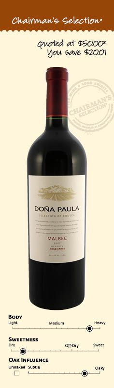 "Doña Paula Selección de Bodega Malbec Mendoza, Argentina 2007: """"Dona Paula's 2007 Seleccion de Bodega Malbec is a glass-staining opaque purple. It was fermented with native yeasts and aged in new French oak for 24 months. The nose reveals an aromatic array of pain grillé, pencil lead, spice box, incense, black cherry, and black raspberry. Dense, layered, and full-bodied, it has enough  structure to evolve for 4-6 years."" *91 Points Wine Spectator, February 28, 2011. $29.99"
