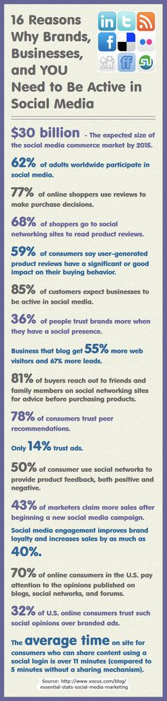 This infographic showcases 16 reasons why brands, businesses, and you need to be active in social media. Ignore these reasons at your own peril.