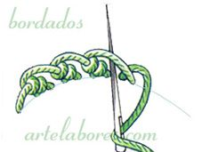 Point of Winding Cord - this is one of the basic stitches of Norwegian embroidery. Instructions, in words and pictures, are provided on the site.