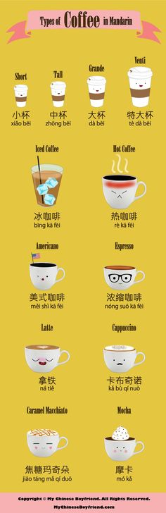 A new infographic for my coffee addicts. Learn the names of different type of coffee in Chinese with this easy visual aid. Keep on learning!