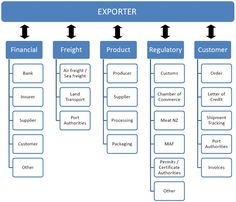 Exporter-Large.png (800×686)
